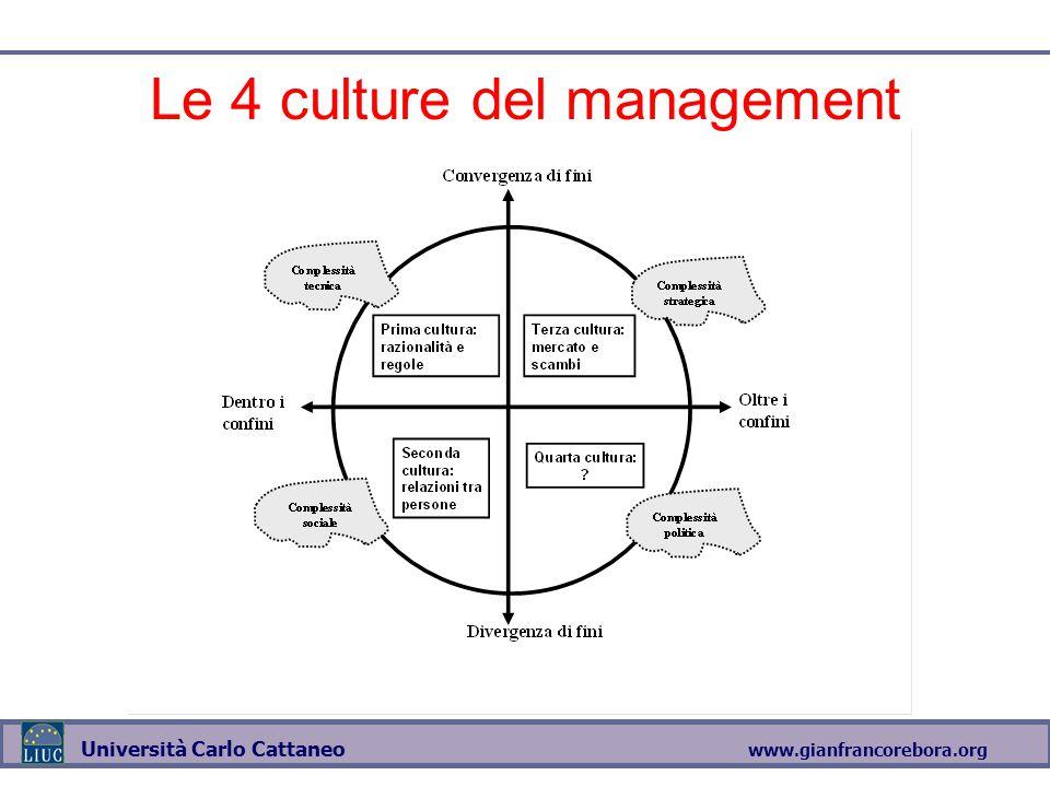 www.gianfrancorebora.org Università Carlo Cattaneo Le 4 culture del management