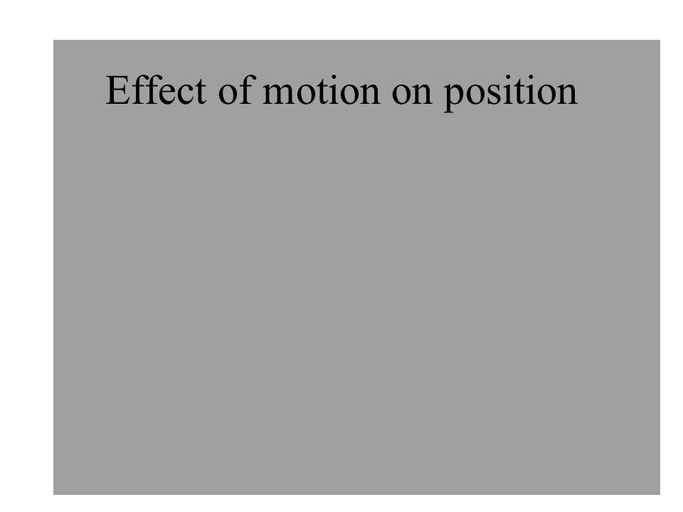 Effect of motion on position