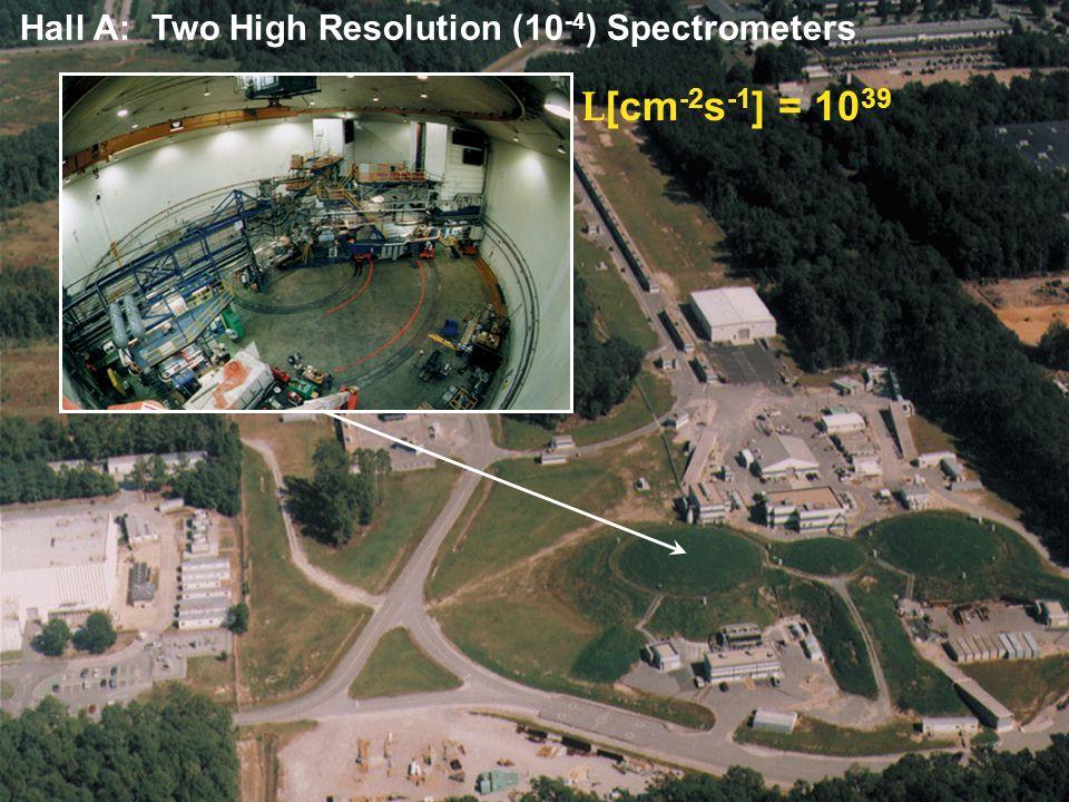 18 Set 2008 JLab12.0 Hall A: Apparati 3 DVCS Calorimeter Polarimetri Moller e Compton Bersagli di H, D, 3He, Be, C, Li, 16O, Pb, … Bersaglio polarizzato 3He (n)
