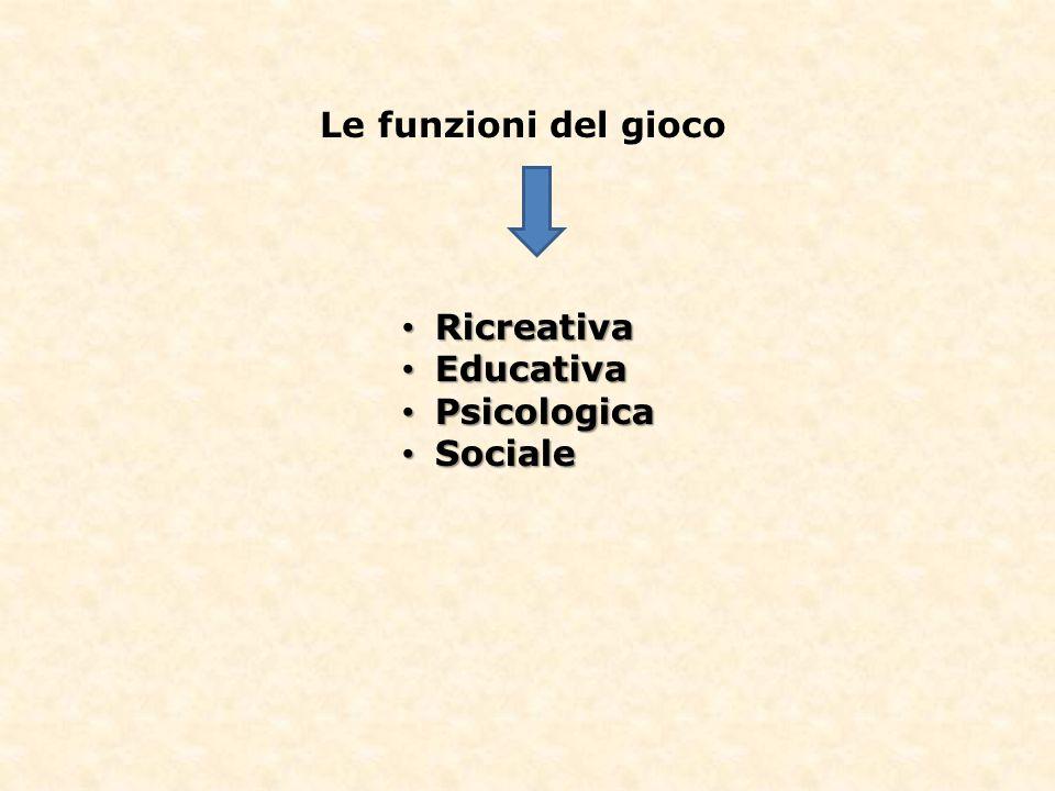 Le funzioni del gioco Ricreativa Ricreativa Educativa Educativa Psicologica Psicologica Sociale Sociale