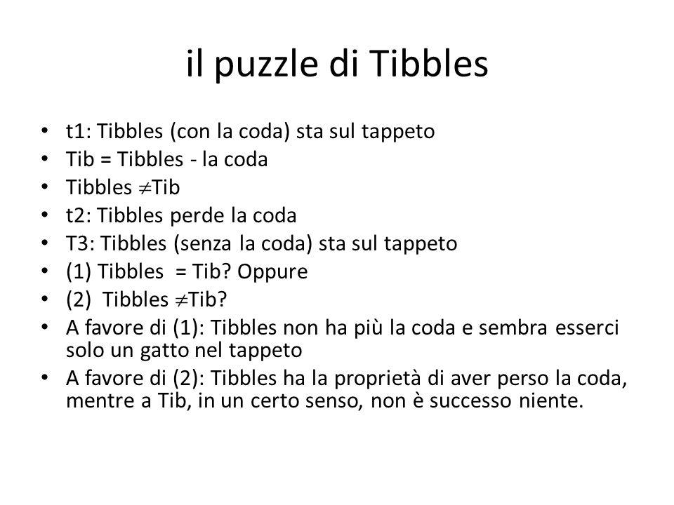 il puzzle di Tibbles t1: Tibbles (con la coda) sta sul tappeto Tib = Tibbles - la coda Tibbles  Tib t2: Tibbles perde la coda T3: Tibbles (senza la c