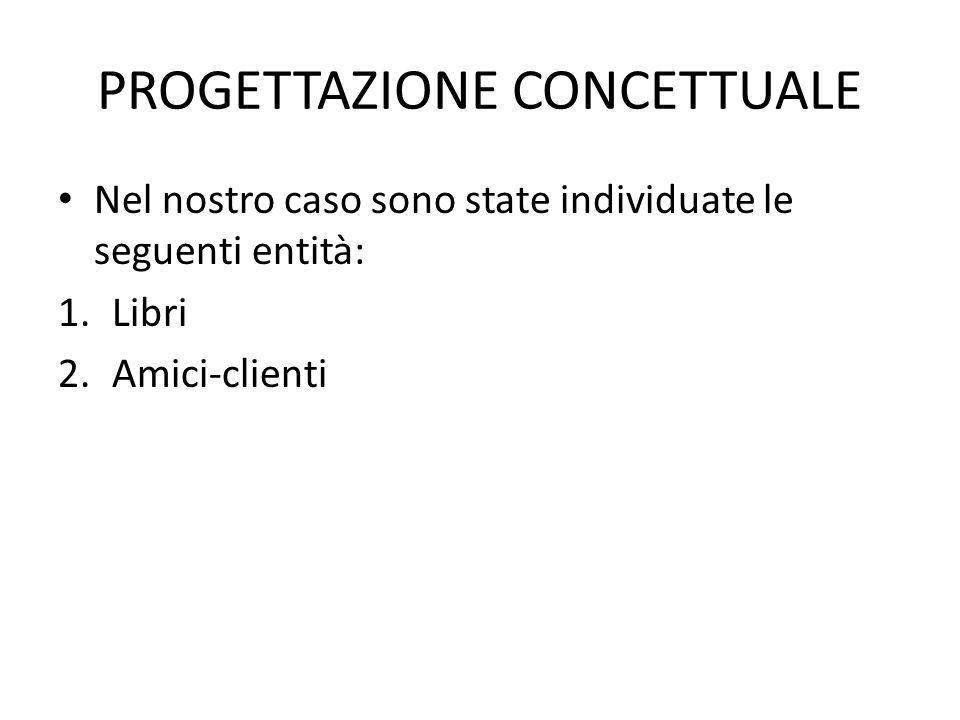 PROGETTAZIONE CONCETTUALE Nel nostro caso sono state individuate le seguenti entità: 1.Libri 2.Amici-clienti