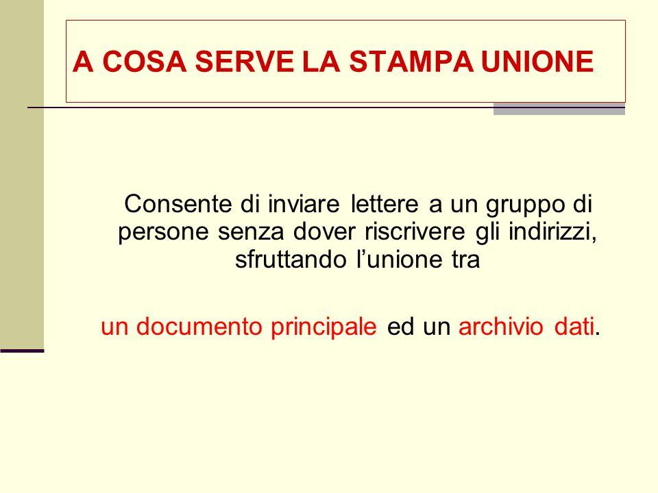 A COSA SERVE LA STAMPA UNIONE Consente di inviare lettere a un gruppo di persone senza dover riscrivere gli indirizzi, sfruttando l'unione tra un documento principale ed un archivio dati.