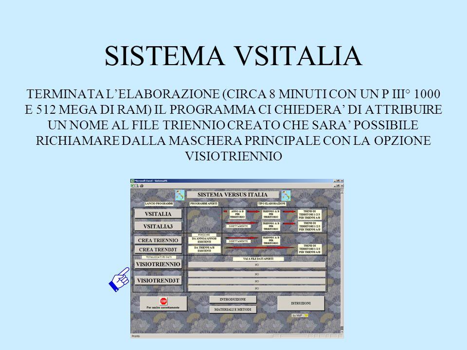 SISTEMA VSITALIA TERMINATA L'ELABORAZIONE (CIRCA 8 MINUTI CON UN P III° 1000 E 512 MEGA DI RAM) IL PROGRAMMA CI CHIEDERA' DI ATTRIBUIRE UN NOME AL FILE TRIENNIO CREATO CHE SARA' POSSIBILE RICHIAMARE DALLA MASCHERA PRINCIPALE CON LA OPZIONE VISIOTRIENNIO