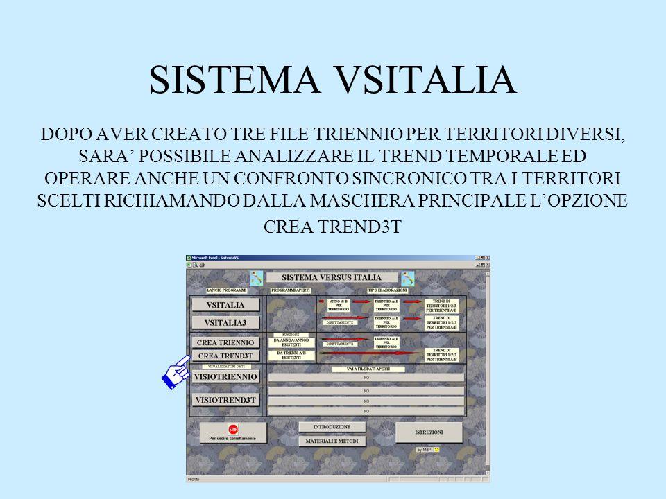 SISTEMA VSITALIA DOPO AVER CREATO TRE FILE TRIENNIO PER TERRITORI DIVERSI, SARA' POSSIBILE ANALIZZARE IL TREND TEMPORALE ED OPERARE ANCHE UN CONFRONTO SINCRONICO TRA I TERRITORI SCELTI RICHIAMANDO DALLA MASCHERA PRINCIPALE L'OPZIONE CREA TREND3T