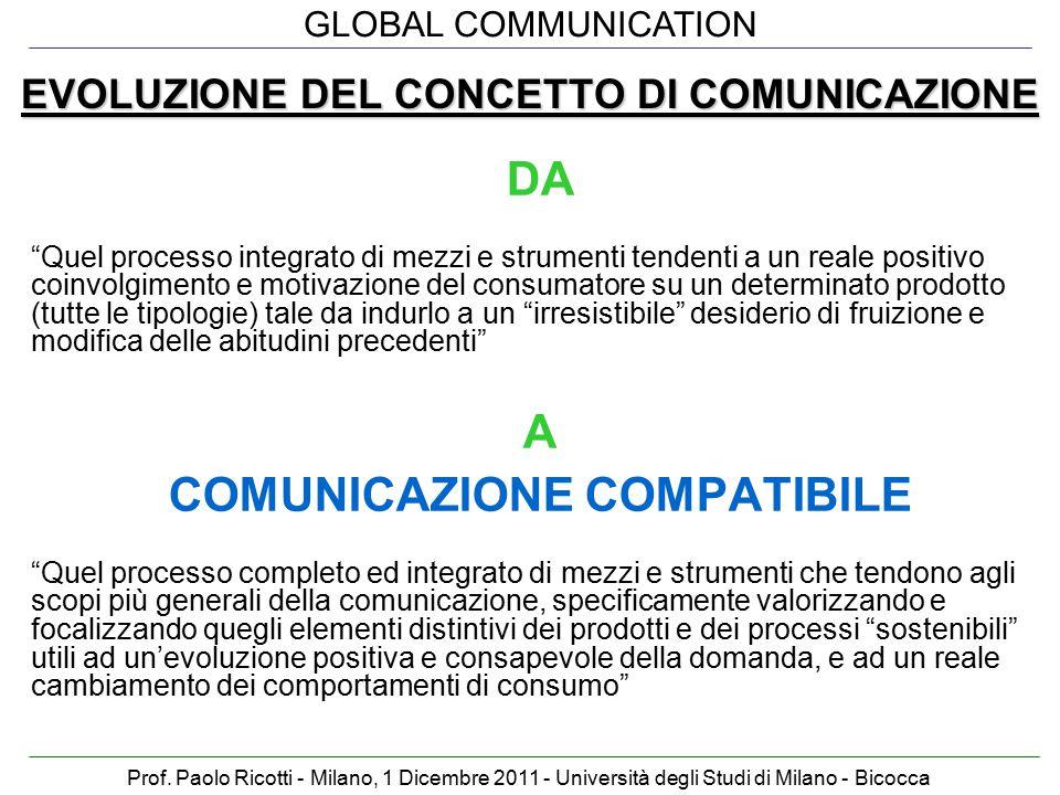 GLOBAL COMMUNICATION Prof. Paolo Ricotti - Milano, 1 Dicembre 2011 - Università degli Studi di Milano - Bicocca EVOLUZIONE DEL CONCETTO DI COMUNICAZIO