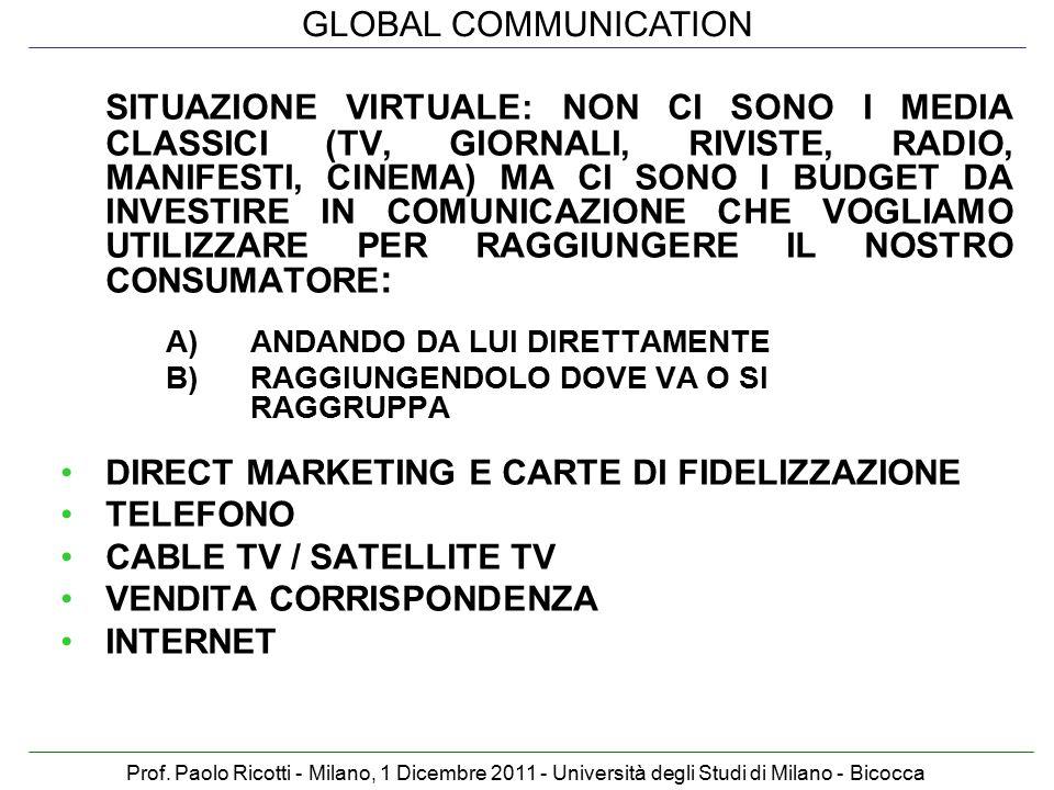 GLOBAL COMMUNICATION Prof. Paolo Ricotti - Milano, 1 Dicembre 2011 - Università degli Studi di Milano - Bicocca SITUAZIONE VIRTUALE: NON CI SONO I MED