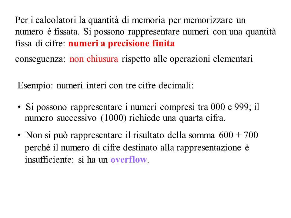 Per i calcolatori la quantità di memoria per memorizzare un numero è fissata. Si possono rappresentare numeri con una quantità fissa di cifre: numeri