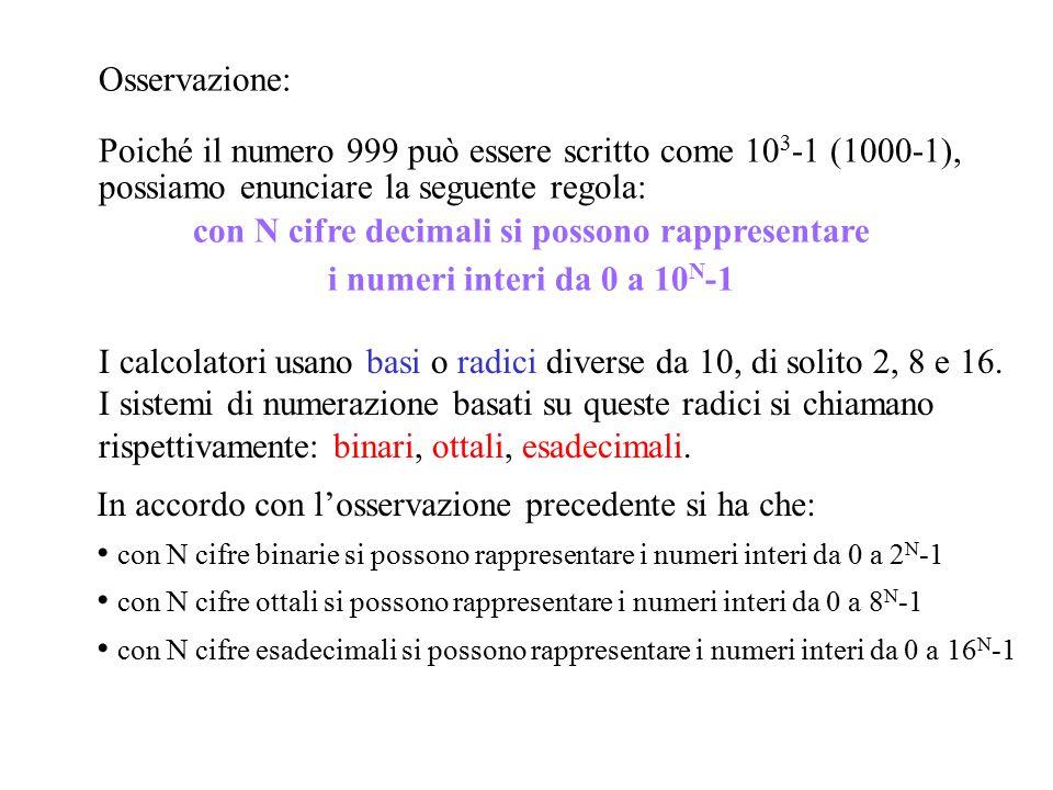 Osservazione: Poiché il numero 999 può essere scritto come 10 3 -1 (1000-1), possiamo enunciare la seguente regola: con N cifre decimali si possono ra