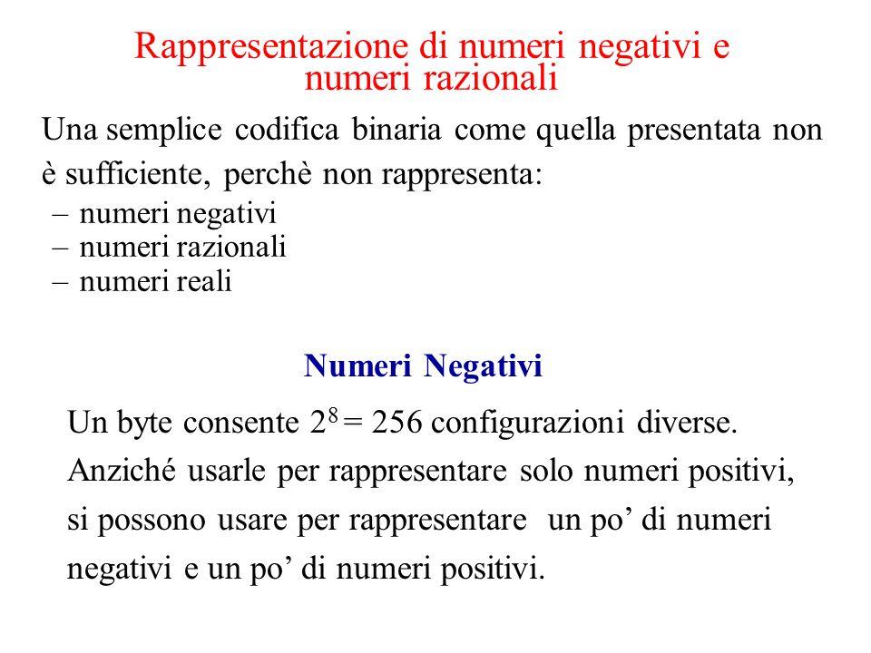 Rappresentazione di numeri negativi e numeri razionali Una semplice codifica binaria come quella presentata non è sufficiente, perchè non rappresenta: