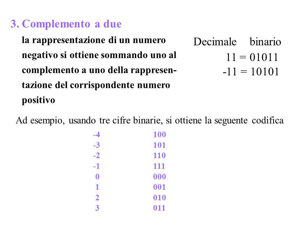 3.Complemento a due la rappresentazione di un numero negativo si ottiene sommando uno al complemento a uno della rappresen- tazione del corrispondente