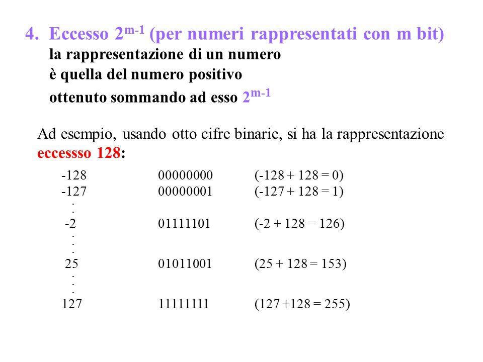 4. Eccesso 2 m-1 (per numeri rappresentati con m bit) la rappresentazione di un numero è quella del numero positivo ottenuto sommando ad esso 2 m-1 Ad