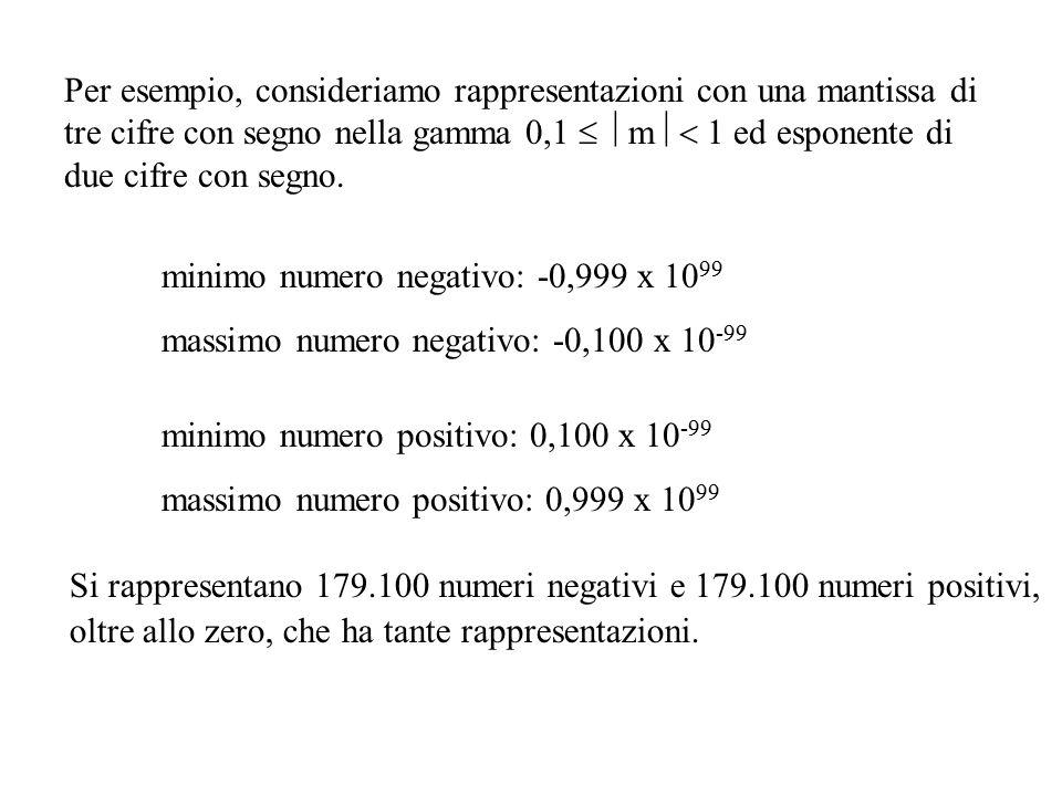 Per esempio, consideriamo rappresentazioni con una mantissa di tre cifre con segno nella gamma 0,1   m  1 ed esponente di due cifre con segno. Si