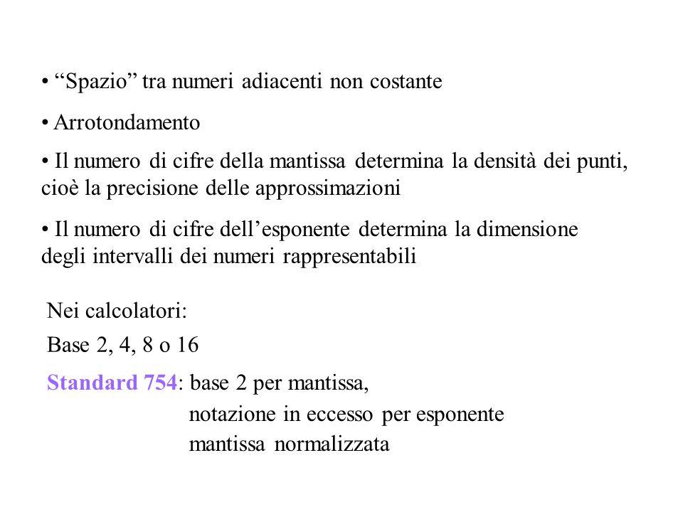 """""""Spazio"""" tra numeri adiacenti non costante Arrotondamento Il numero di cifre della mantissa determina la densità dei punti, cioè la precisione delle a"""