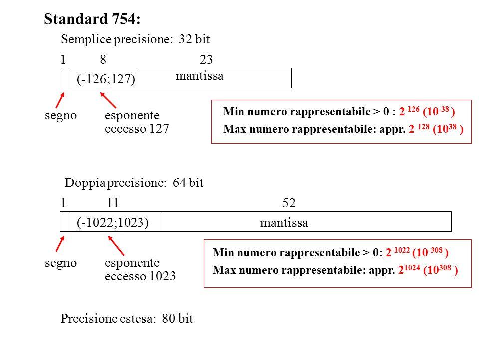 Precisione estesa: 80 bit Semplice precisione: 32 bit segnoesponente eccesso 127 mantissa 1 8 23 (-126;127) Doppia precisione: 64 bit segnoesponente e
