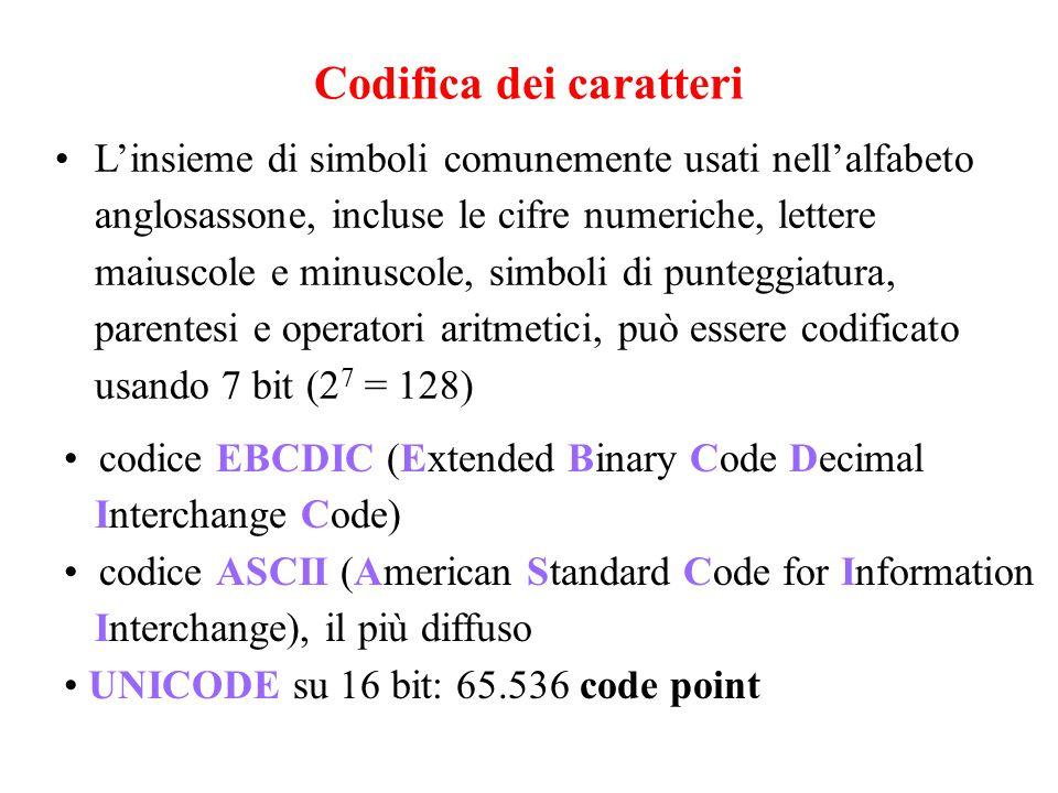 Codifica dei caratteri L'insieme di simboli comunemente usati nell'alfabeto anglosassone, incluse le cifre numeriche, lettere maiuscole e minuscole, s