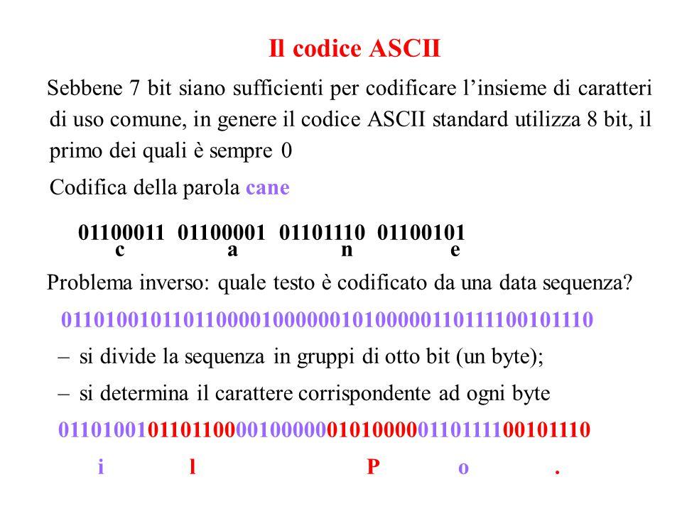 Il codice ASCII Sebbene 7 bit siano sufficienti per codificare l'insieme di caratteri di uso comune, in genere il codice ASCII standard utilizza 8 bit