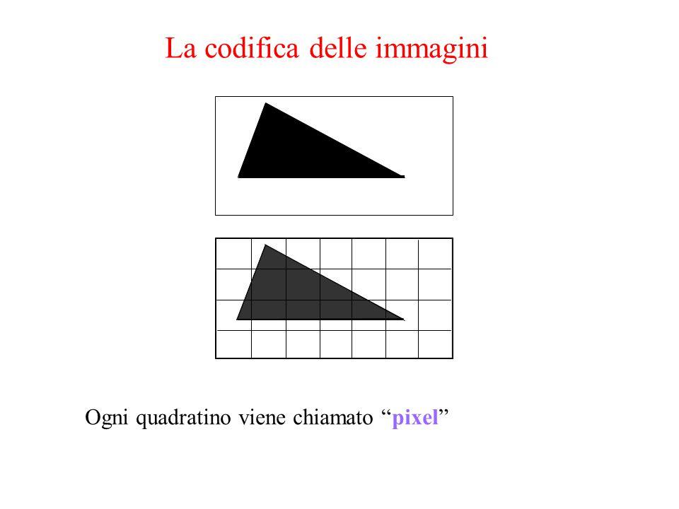 """La codifica delle immagini Ogni quadratino viene chiamato """"pixel"""""""