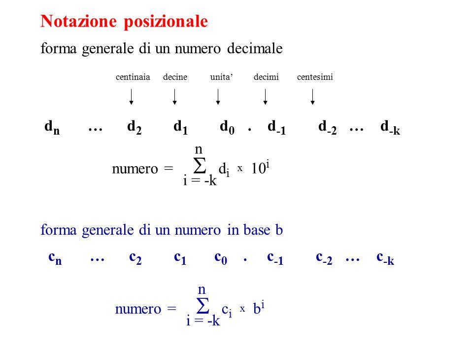 Base 2 cifre usate 0 e 1 (bit) 1 1 0 1 0.1 = 1 x 2 4 + 1 x 2 3 + 0 x 2 2 + 1 x 2 1 + 0 x 2 0 + 1 x 2 -1 = 16 + 8 + 2 + 0.5 = 26.5 Base 8 cifre usate 0, 1, 2, 3, 4, 5, 6, 7 1 2 0 2 0.5 = 1 x 8 4 + 2 x 8 3 + 0 x 8 2 + 2 x 8 1 + 0 x 8 0 + 5 x 8 -1 = 4096 + 1024 + 64 + 16 + 0.625 = 5200.625 Base 16 cifre usate 0, 1, 2, 3, 4, 5, 6, 7, 8, 9, A, B, C, D, E, F 2 E 0 A.3 = 2 x 16 3 + 14 x 16 2 + 0 x 16 1 + 10 x 16 0 + 3 x 16 -1 = 8192 + 3584 + 10 + 0.1875 = 11786.1875