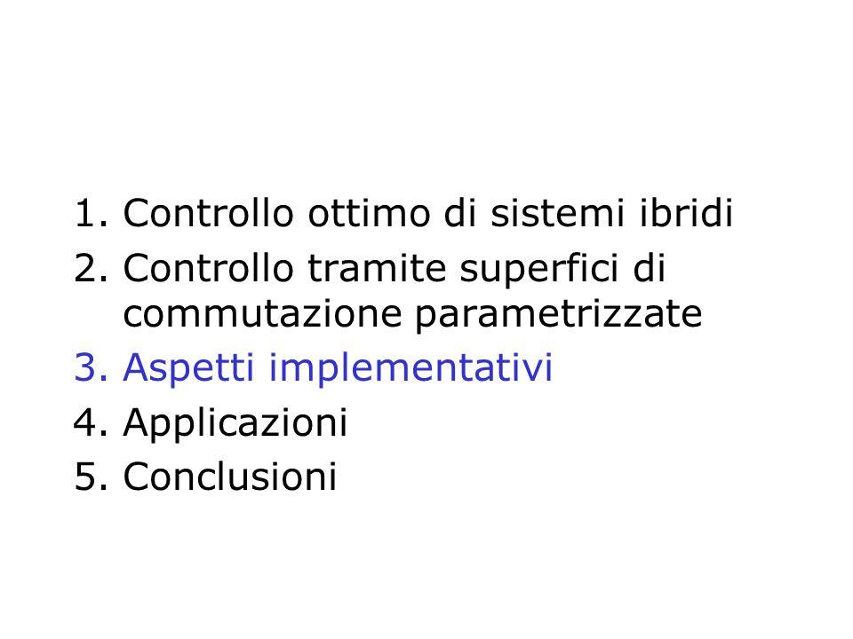 1.Controllo ottimo di sistemi ibridi 2.Controllo tramite superfici di commutazione parametrizzate 3.Aspetti implementativi 4.Applicazioni 5.Conclusioni