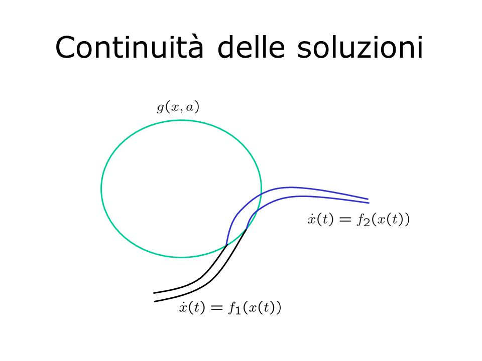 Continuità delle soluzioni