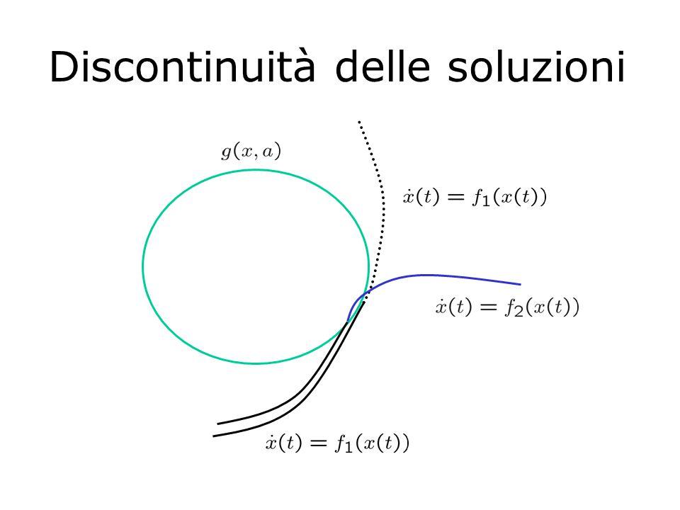 Discontinuità delle soluzioni