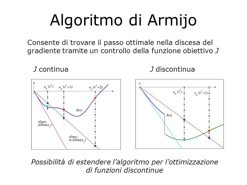 Algoritmo di Armijo Consente di trovare il passo ottimale nella discesa del gradiente tramite un controllo della funzione obiettivo J J continua J discontinua Possibilità di estendere l'algoritmo per l'ottimizzazione di funzioni discontinue