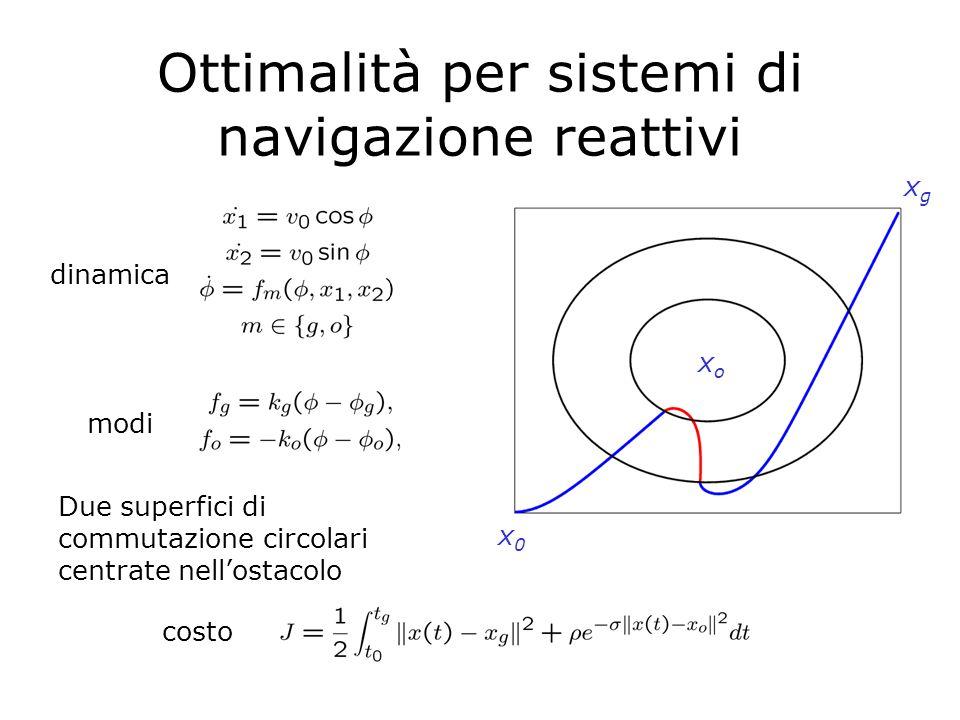 dinamica modi costo Due superfici di commutazione circolari centrate nell'ostacolo xgxg xoxo x0x0 Ottimalità per sistemi di navigazione reattivi