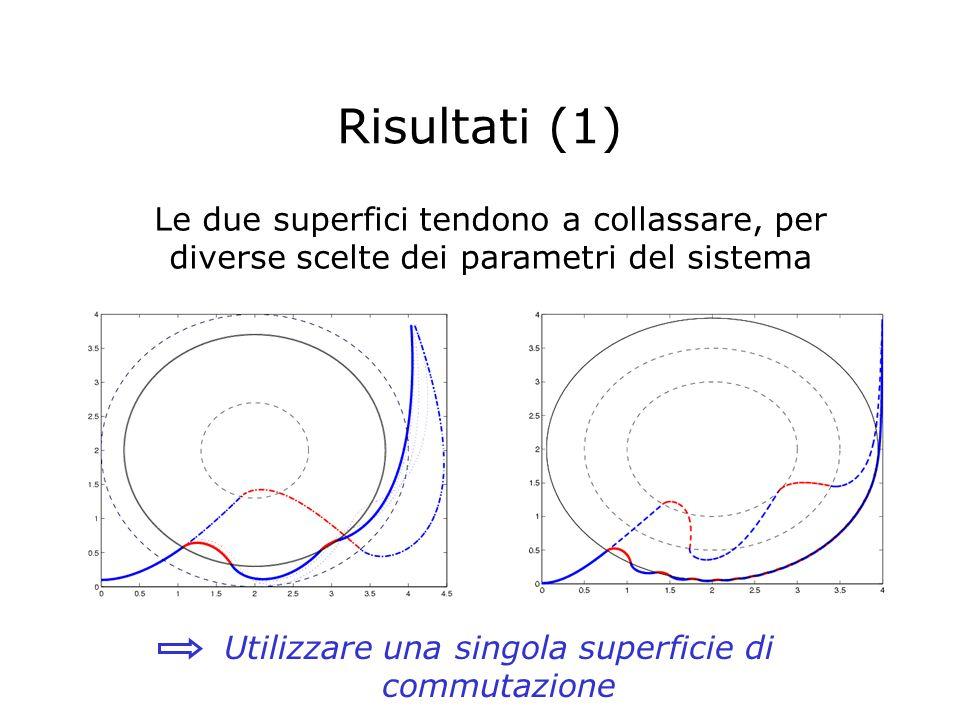 Risultati (1) Le due superfici tendono a collassare, per diverse scelte dei parametri del sistema Utilizzare una singola superficie di commutazione