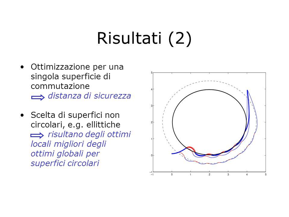 Ottimizzazione per una singola superficie di commutazione distanza di sicurezza Scelta di superfici non circolari, e.g.