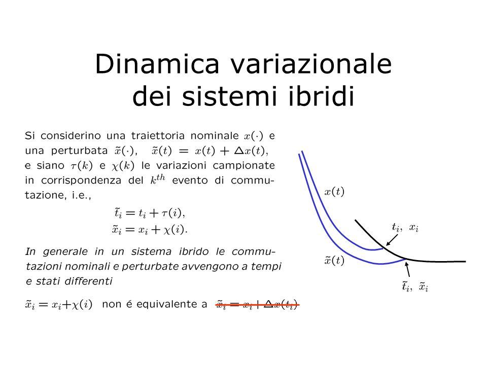 La dinamica variazionale di sistemi ordinari è data da dove sta per la matrice di transizione di stato del sistema linearizzato Dinamica variazionale dei sistemi ibridi (2) Per sistemi ibridi con commutazioni dipendenti dallo stato con superfici parametrizzate, dove Dinamica autonoma Termini forzanti