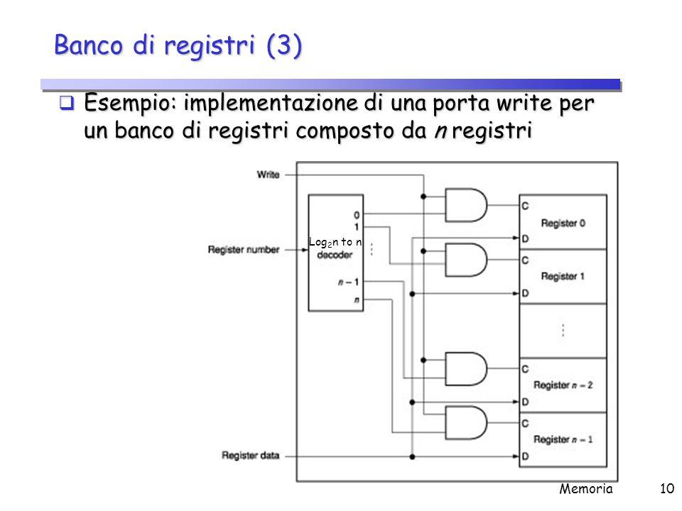 Memoria10 Banco di registri (3)  Esempio: implementazione di una porta write per un banco di registri composto da n registri Log 2 n to n