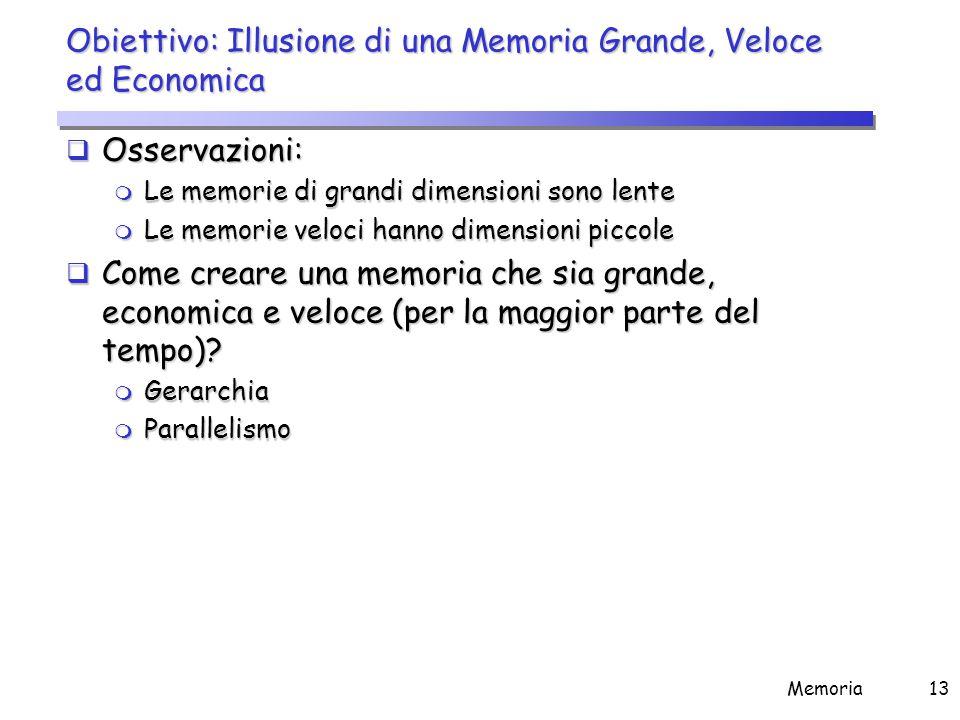 Memoria13 Obiettivo: Illusione di una Memoria Grande, Veloce ed Economica  Osservazioni: m Le memorie di grandi dimensioni sono lente m Le memorie ve