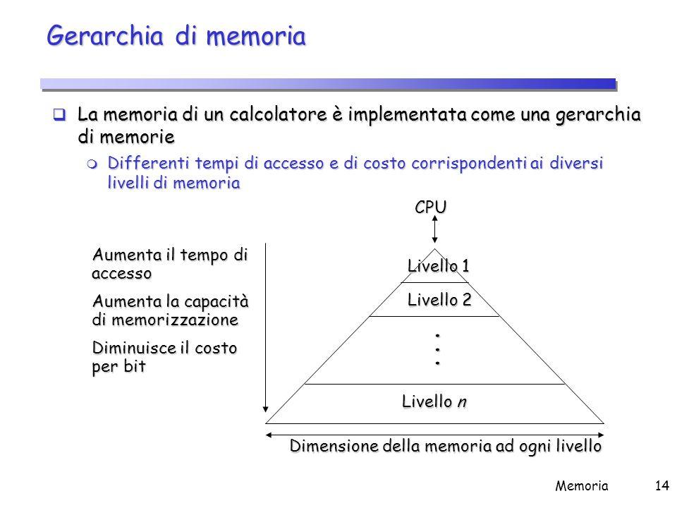 Memoria14 Gerarchia di memoria  La memoria di un calcolatore è implementata come una gerarchia di memorie m Differenti tempi di accesso e di costo co
