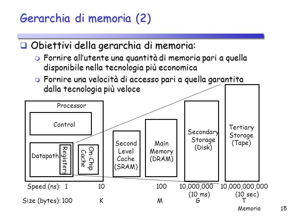 Memoria15 Gerarchia di memoria (2)  Obiettivi della gerarchia di memoria: m Fornire all'utente una quantità di memoria pari a quella disponibile nell