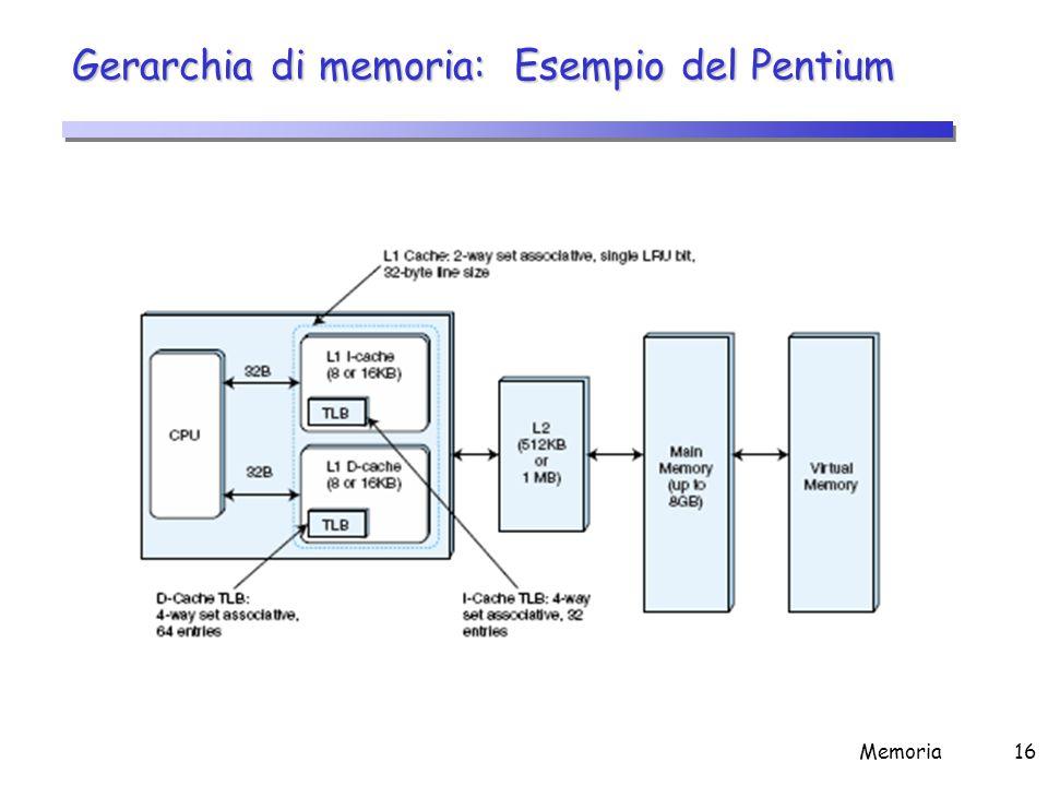 Memoria16 Gerarchia di memoria: Esempio del Pentium