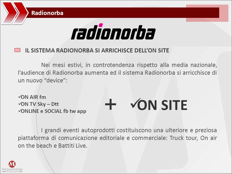 Radionorba Nei mesi estivi, in controtendenza rispetto alla media nazionale, l'audience di Radionorba aumenta ed il sistema Radionorba si arricchisce