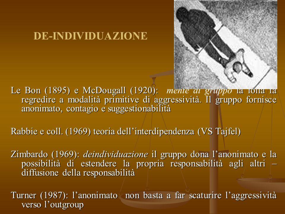 DE-INDIVIDUAZIONE Le Bon (1895) e McDougall (1920): la folla fa regredire a modalità primitive di aggressività. Il gruppo fornisce anonimato, contagio