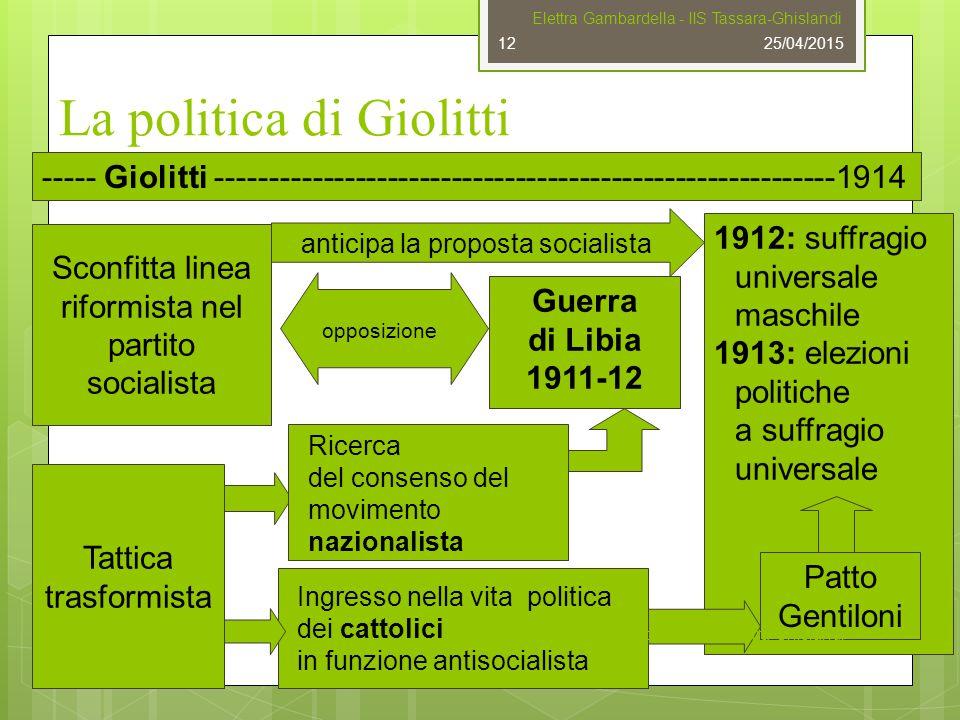 ----- Giolitti ----------------------------------------------------------1914 Sconfitta linea riformista nel partito socialista Ingresso nella vita politica dei cattolici in funzione antisocialista 1912: suffragio universale maschile 1913: elezioni politiche a suffragio universale Guerra di Libia 1911-12 opposizione Tattica trasformista Ricerca del consenso del movimento nazionalista La politica di Giolitti Patto Gentiloni anticipa la proposta socialista 25/04/2015 Elettra Gambardella - IIS Tassara-Ghislandi 12 Elettra Gambardella - IIS Tassara-Ghislandi
