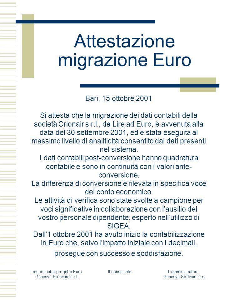 Attestazione migrazione Euro Bari, 15 ottobre 2001 Si attesta che la migrazione dei dati contabili della società Crionair s.r.l., da Lire ad Euro, è a