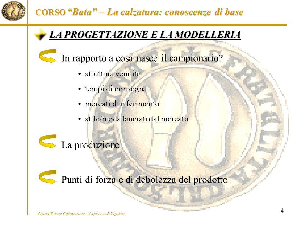 """Centro Veneto Calzaturiero – Capriccio di Vigonza CORSO """"Bata"""" – La calzatura: conoscenze di base 4 LA PROGETTAZIONE E LA MODELLERIA In rapporto a cos"""