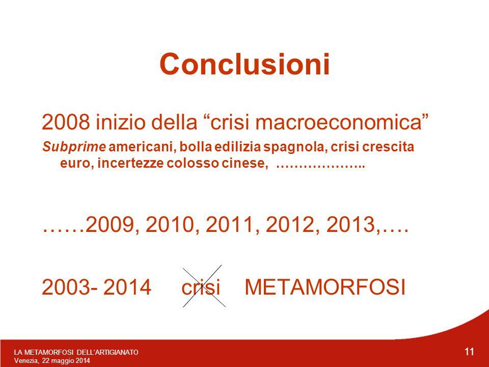 LA METAMORFOSI DELL'ARTIGIANATO Venezia, 22 maggio 2014 11 Conclusioni 2008 inizio della crisi macroeconomica Subprime americani, bolla edilizia spagnola, crisi crescita euro, incertezze colosso cinese, ………………..