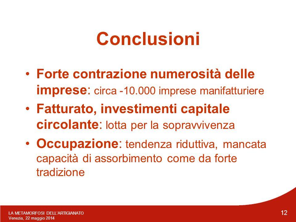 LA METAMORFOSI DELL'ARTIGIANATO Venezia, 22 maggio 2014 12 Conclusioni Forte contrazione numerosità delle imprese: circa -10.000 imprese manifatturier
