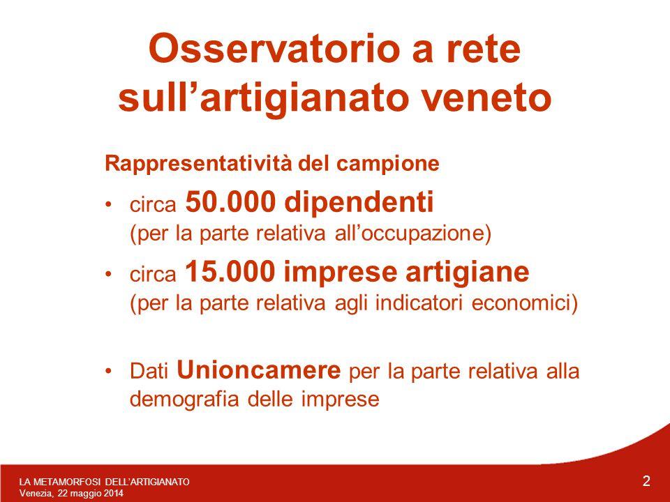 LA METAMORFOSI DELL'ARTIGIANATO Venezia, 22 maggio 2014 2 Osservatorio a rete sull'artigianato veneto Rappresentatività del campione circa 50.000 dipe