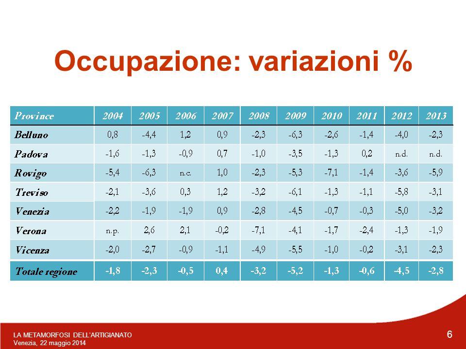 LA METAMORFOSI DELL'ARTIGIANATO Venezia, 22 maggio 2014 6 Occupazione: variazioni %