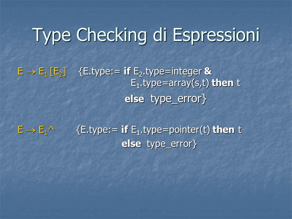 Type Checking di Espressioni E  E 1 [E 2 ] {E.type:= if E 2.type=integer & E 1.type=array(s,t) then t else type_error} else type_error} E  E 1 ^ {E.