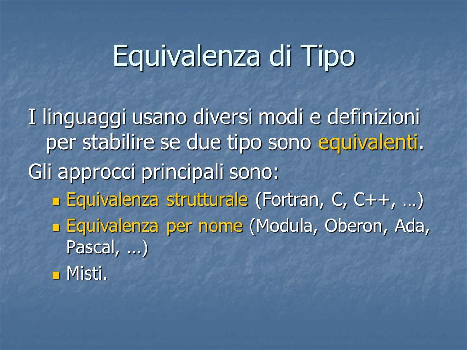 Equivalenza di Tipo I linguaggi usano diversi modi e definizioni per stabilire se due tipo sono equivalenti. Gli approcci principali sono: Equivalenza