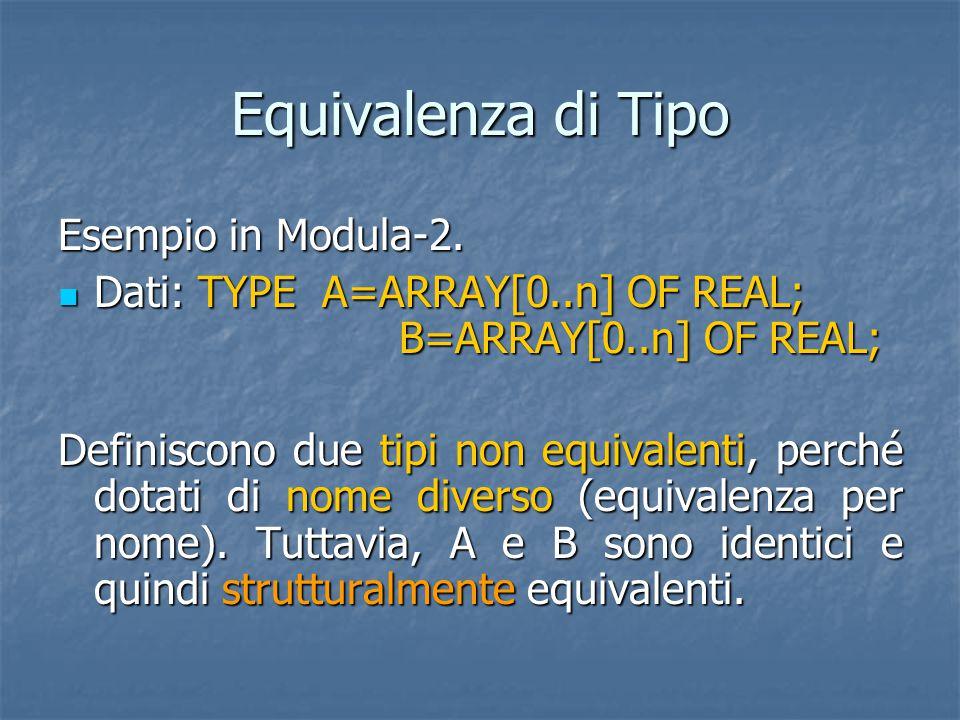Equivalenza di Tipo Esempio in Modula-2. Dati: TYPE A=ARRAY[0..n] OF REAL; B=ARRAY[0..n] OF REAL; Dati: TYPE A=ARRAY[0..n] OF REAL; B=ARRAY[0..n] OF R