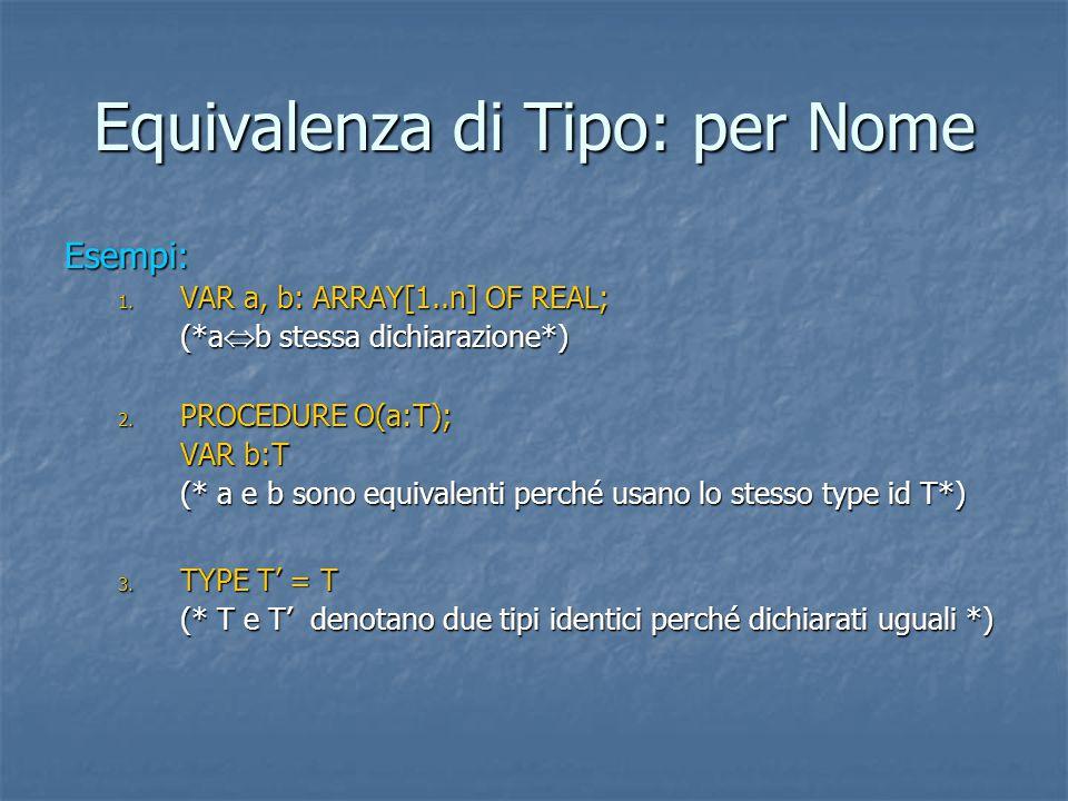 Equivalenza di Tipo: per Nome Esempi: 1. VAR a, b: ARRAY[1..n] OF REAL; (*a  b stessa dichiarazione*) 2. PROCEDURE O(a:T); VAR b:T (* a e b sono equi