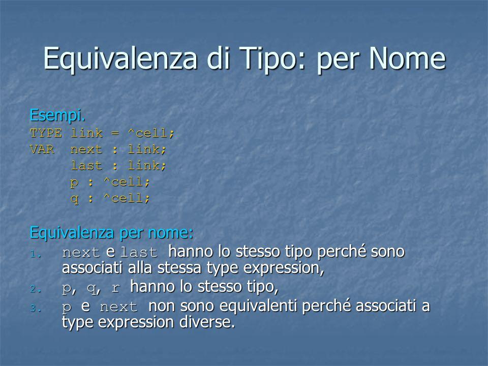 Equivalenza di Tipo: per Nome Esempi. TYPE link = ^cell; VAR next : link; last : link; last : link; p : ^cell; p : ^cell; q : ^cell; q : ^cell; Equiva